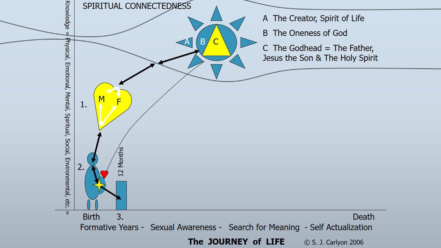 Spiritual Energetic Flow Arrows 12-months Star Spark - Slide 18